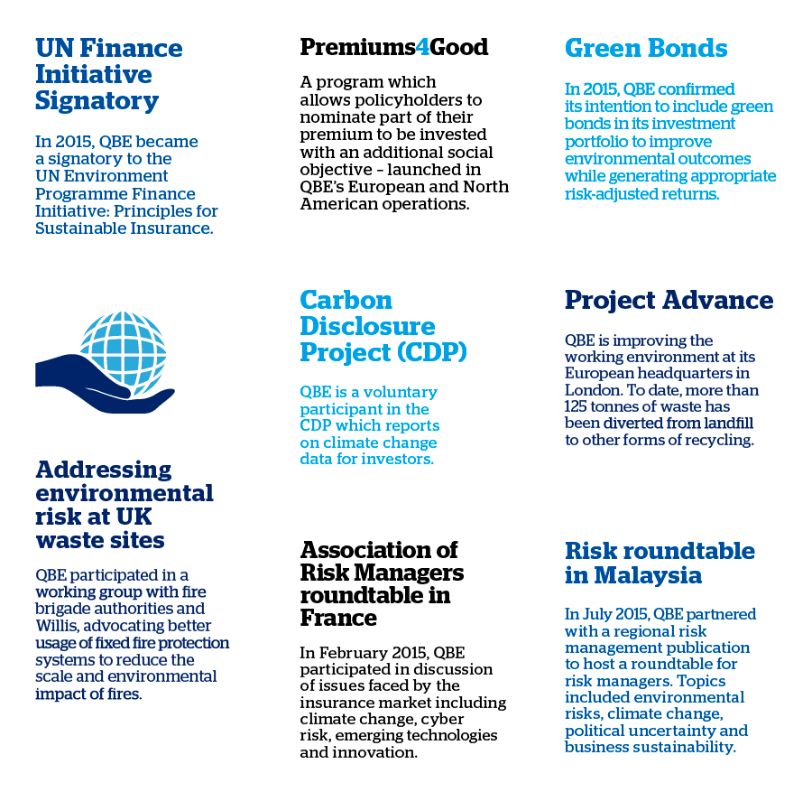 qbe's commitment to the environment